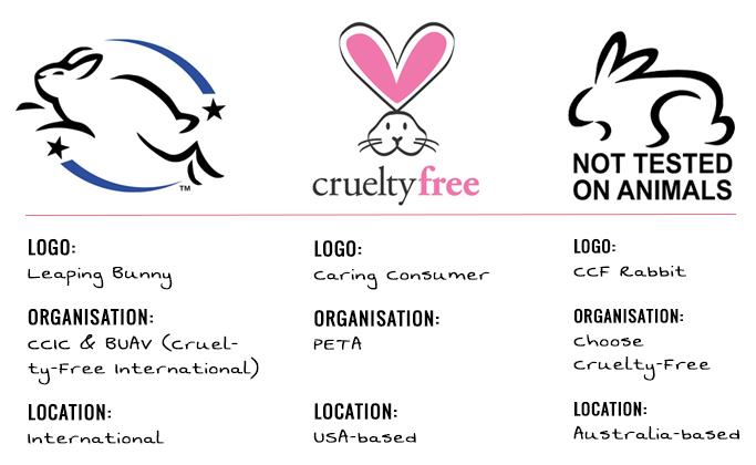 simbol cruelty free